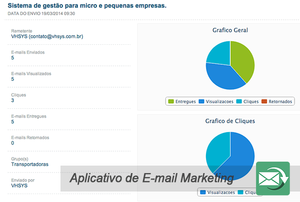 Aplicativo de Envio de E-mail Marketing