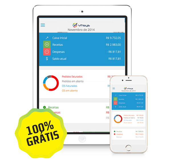 Aplicativo de Pedidos Android e IOS