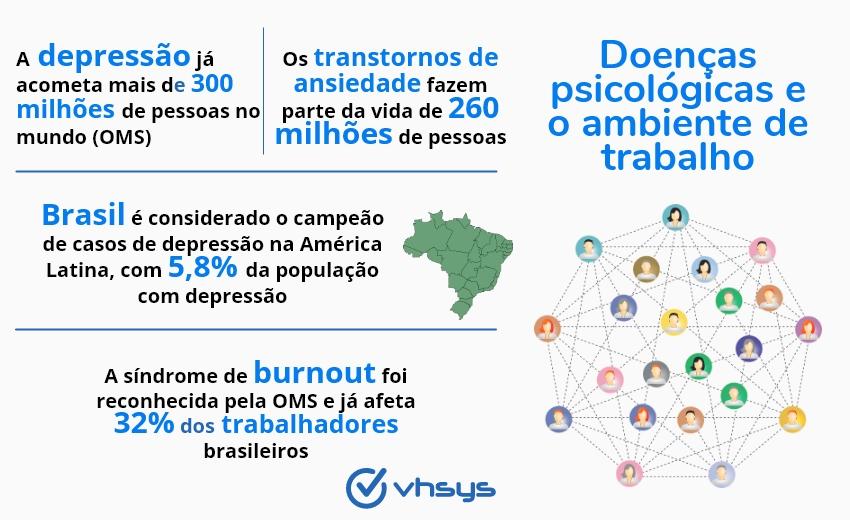 Doenças_psicológicas_e_o_ambiente_de_trabalho_VHSYS