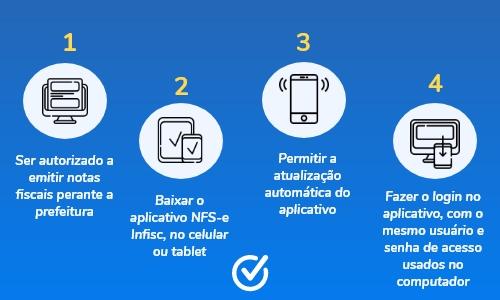 Passo_a_passo_aplicativo_Campo_bom_NFS-e_VHSYS