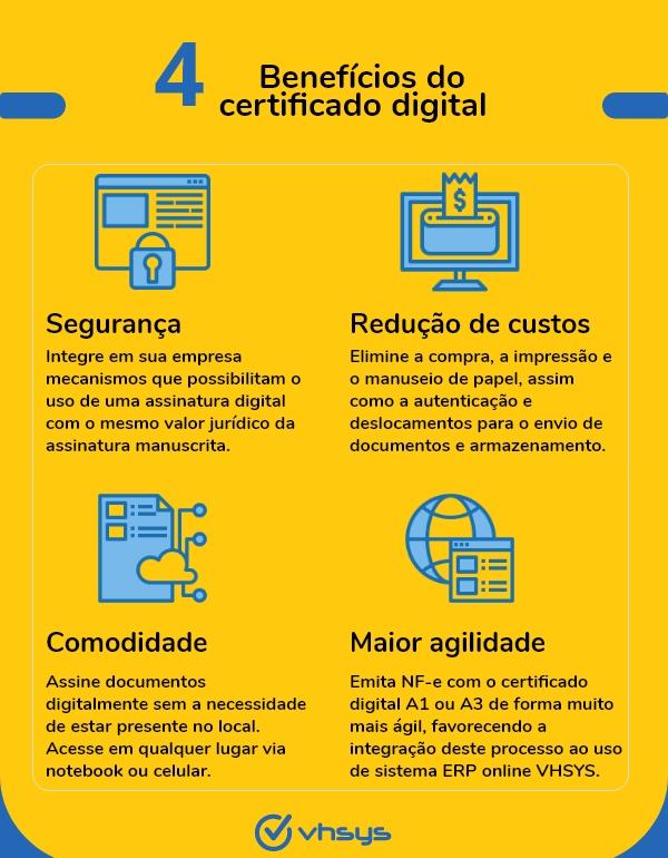 vhsys-benefícios-do-certificado-digital